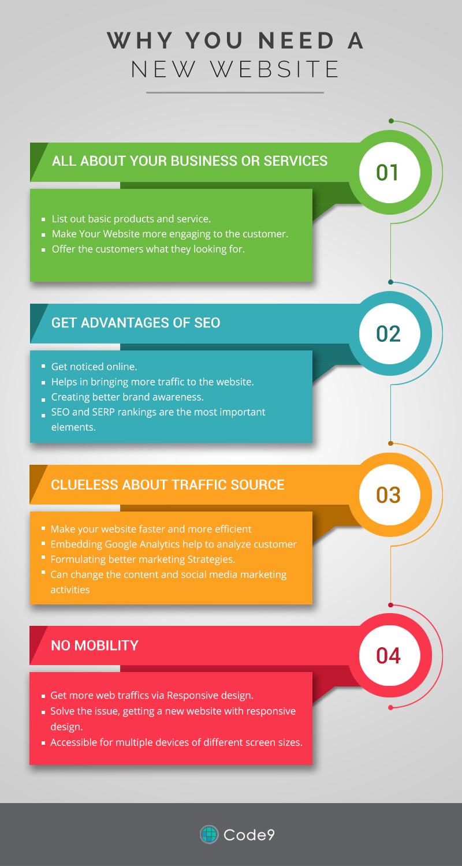 infographic-7