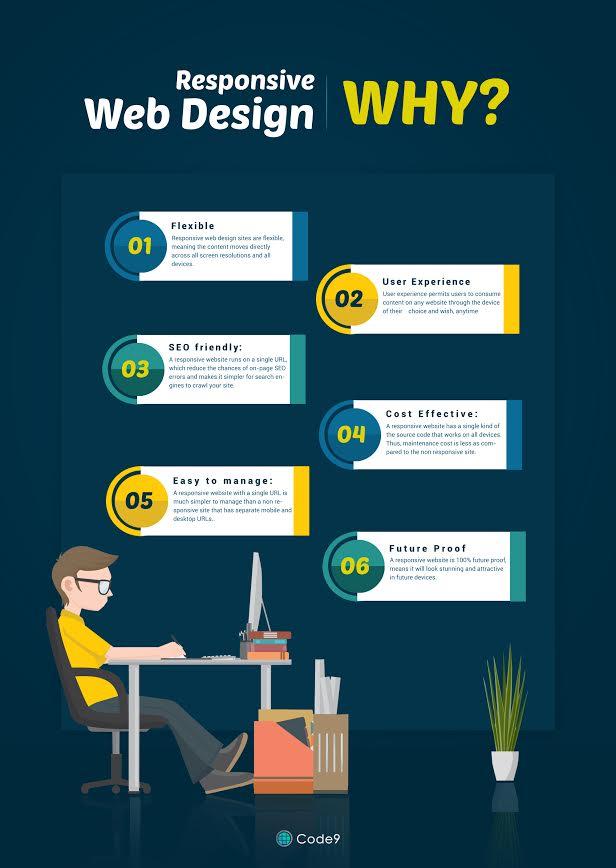 code9-technologies-web-design-company-cochin