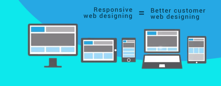 Why Websites are now built / redesigned in RESPONSIVE type