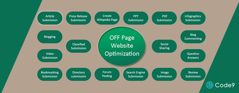 Off-Page Optimization – #1 SEO Tricks